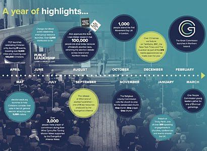 Impact Report 2017 2018