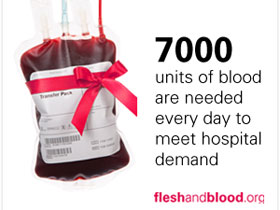 Call for people to give blood over Christmas season.