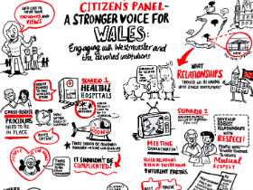 A snapshot of citizen engagement at work in Welsh democracy